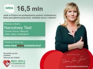 Narodowy Test Ryzyka Chorób Serca i Naczyń